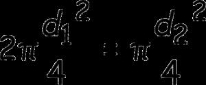 Диафрагма и диафрагменное число